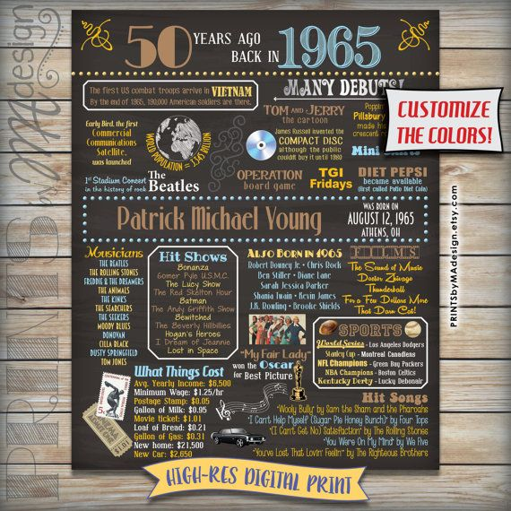 50th birthday 1965 chalkboard poster sign  50 years ago