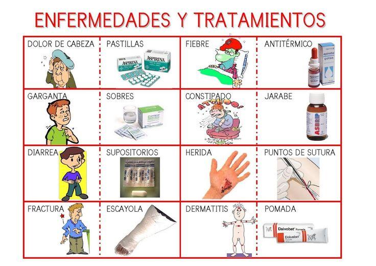 RINCÓN DE LOS MÉDICOS        Éste es el material que utilizamos en nuestro rincón de los médicos.                  PROYECTO EL CUERPO ...