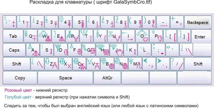 Шрифт с символами для вязания крючком. Обсуждение на LiveInternet - Российский…
