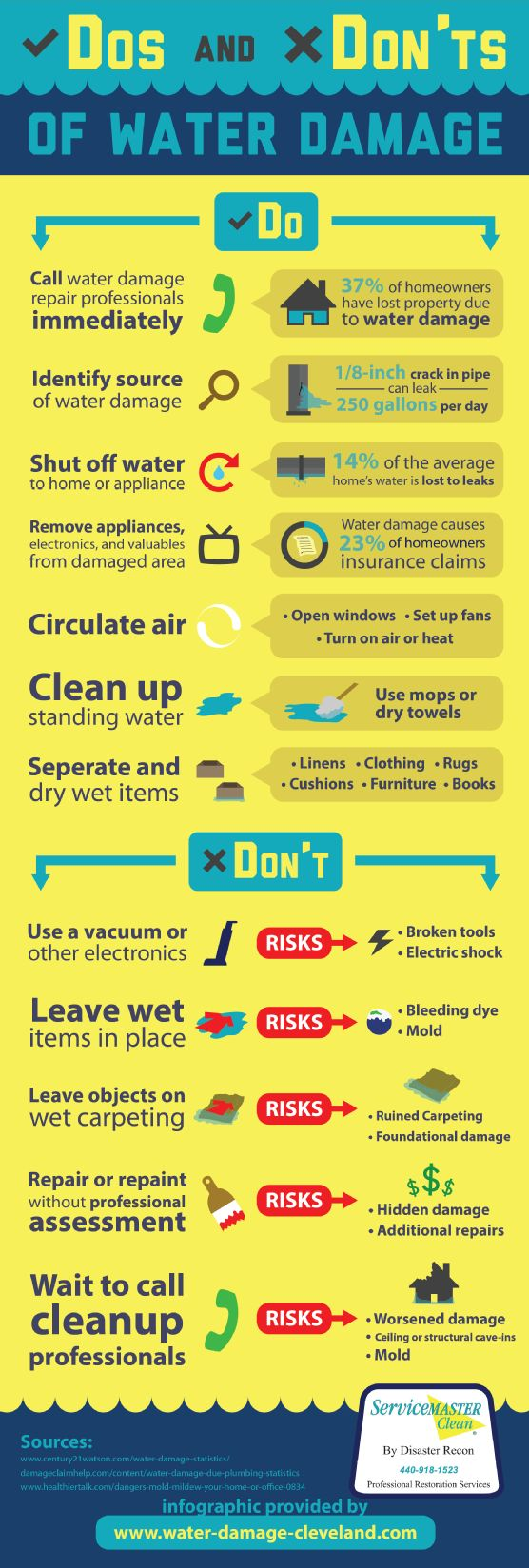 how to clean up after asbestos exposure