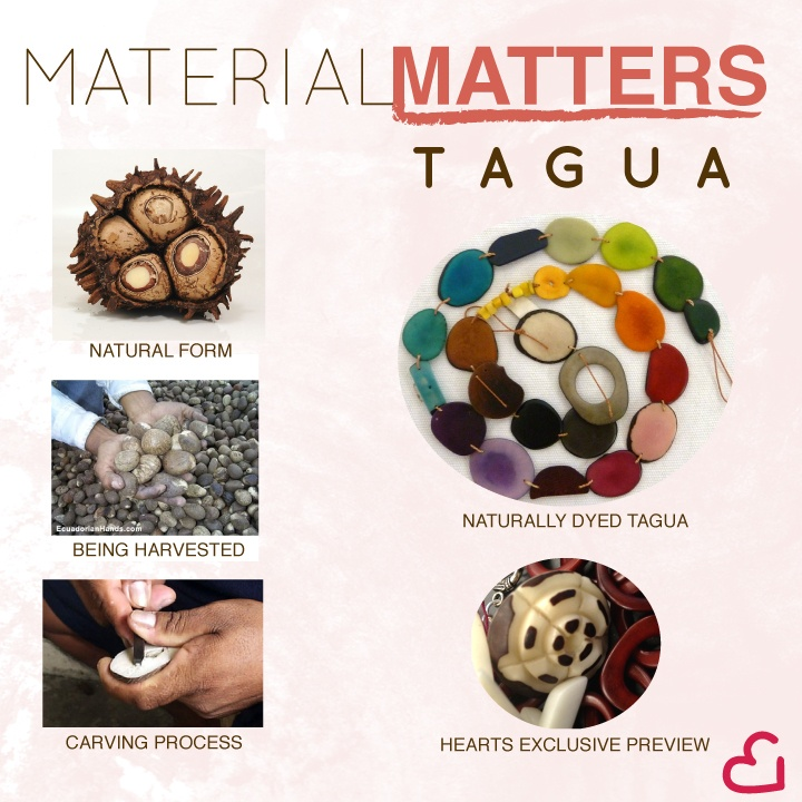 Material Matters: Tagua: Recipes Sweet, Vegan Recipes, Vegans Recipes
