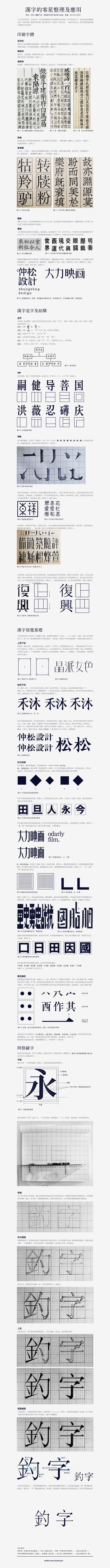 """汉字的零星整理及应用      汉字。一种延续了 5000 年的文字。      中国国家标准简体中文字符集(GB 2312-80) 收录的常用汉字,6763 个。      字字需斟酌,笔笔要推敲。所谓""""一字一生""""就是如此而来。      1989 年,陆华平为日本森泽公司绘制""""陆隶"""",森泽支付作者的报酬是每字 14 美金。而现在国内版权意识的淡薄,国家对汉字字库的淡漠,都导致汉字几乎一文不值,无法为生。前人易业,后人无继。中国汉字字库 421 款,日本的字库 2973 款。而这也是若干年前的数据,现在也许差距更大了。      这里整理一些汉字的零星,以对大众做一些字体的普及。    http://www.archerzuo.com/"""