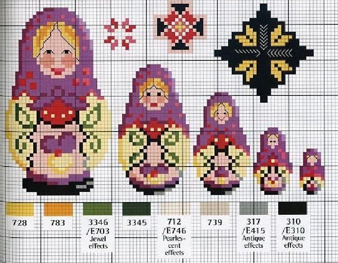 laboresdeesther Punto de cruz gratis : muñecas rusas