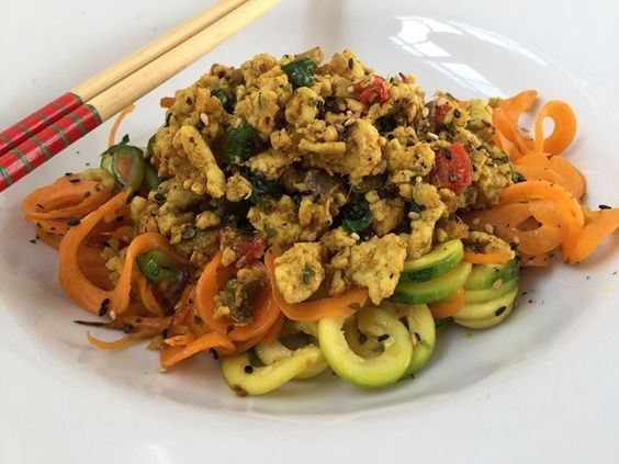 Chilli Turkey Mince with Lucy Bee Turmeric | Lucy Bee Coconut Oil