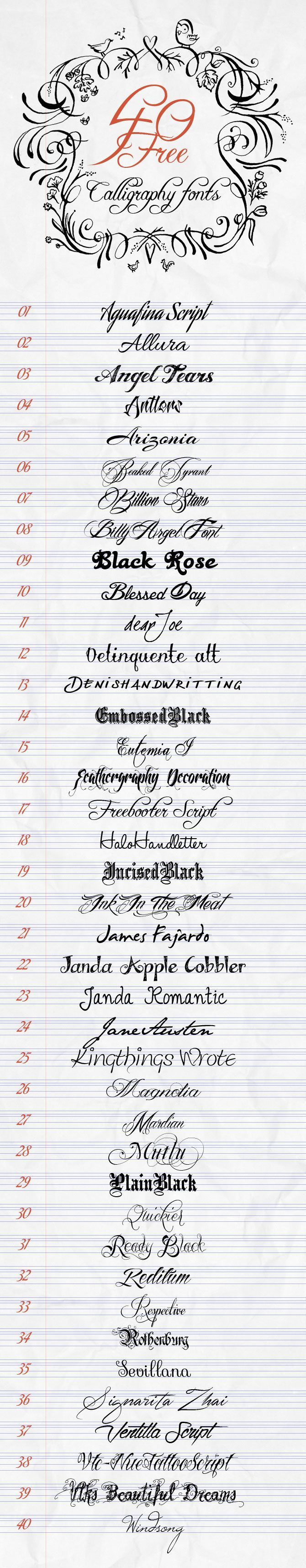 The Art of Calligraphy – 40 Free Fonts for Creative Writing - An insightful blog post on using Calligraphic fonts efficiently - along with a mountain of freebies!