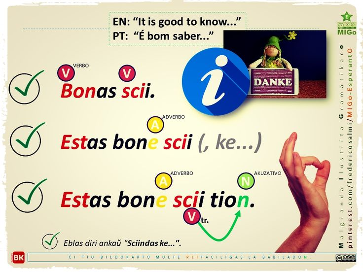 #migo #esperanto #goodtoknow #bomsaber #bonasscii #boni #scii #adverbo #verbo…