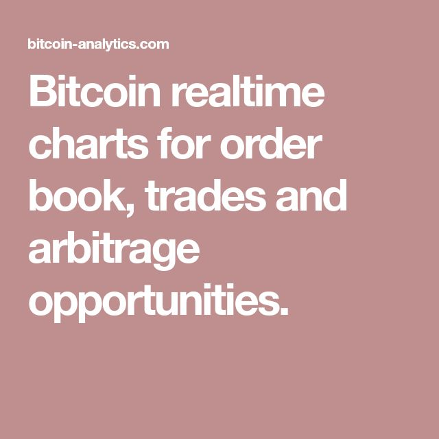 Bitcoin realtime charts for order book, trades and arbitrage opportunities.