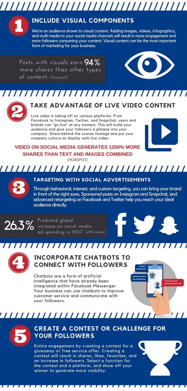 Social Media Marketing Infografic