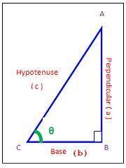 Sine Cosine Tangent Formulas
