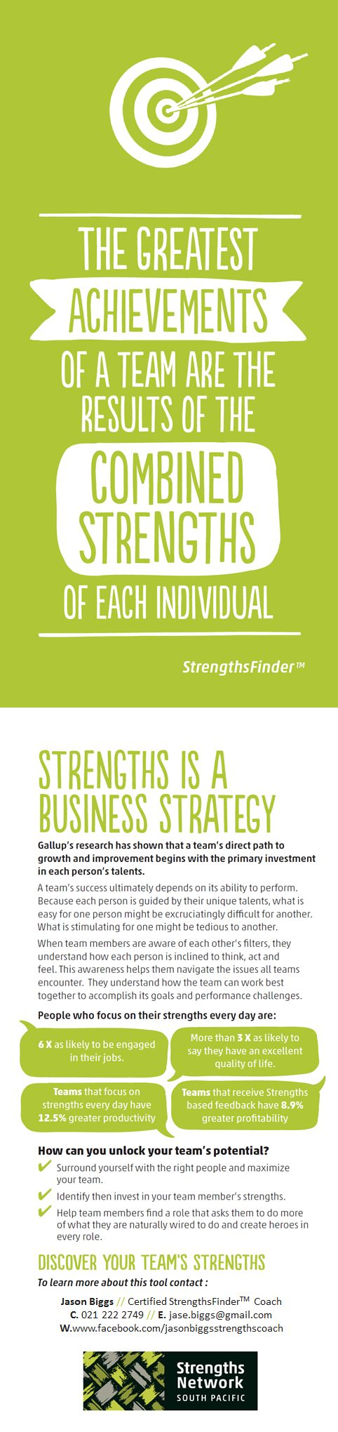 17 best ideas about strengths finder leadership a team s success ultimately depends on its ability to perform because each person is guided