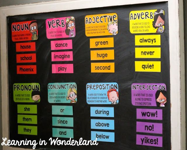 Use bright colors to create your own eye catching grammar wall!