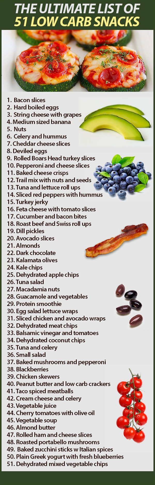 The ultimate list of 51 low carb snacks for those that have diabetes, paleo dieters and more.