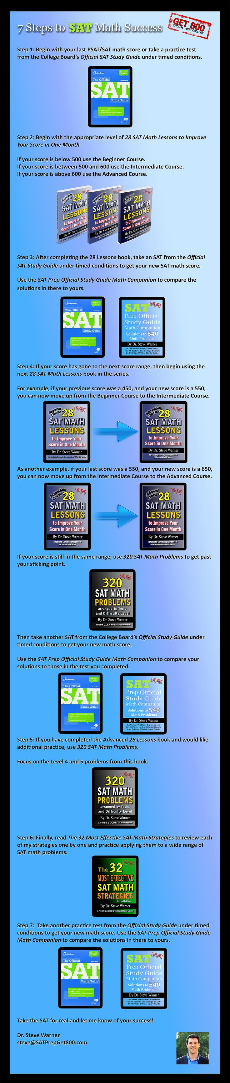 The 7 Steps to SAT math success. http://satprepget800.com/the-only-7-steps-you-need-for-sat-math-success/