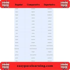 list of comparative superlative and adjectives from A to Z