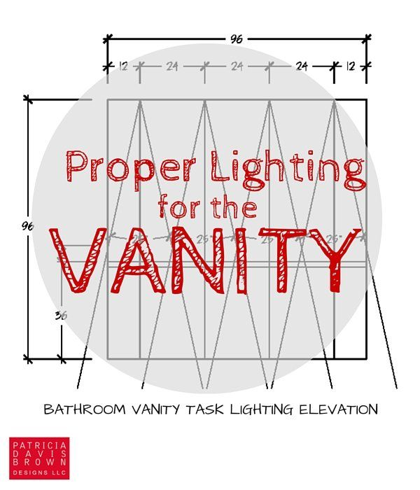 A how to guide on lighting design for bathroom vanities about recessed can task lighting, sconce placement, lighting plan symbols, CRI, kelvin temperature