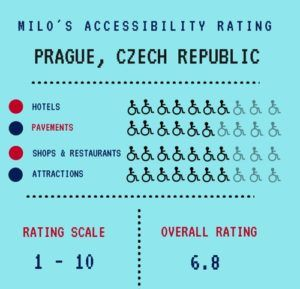Wheelchairs in Prague - accessibility
