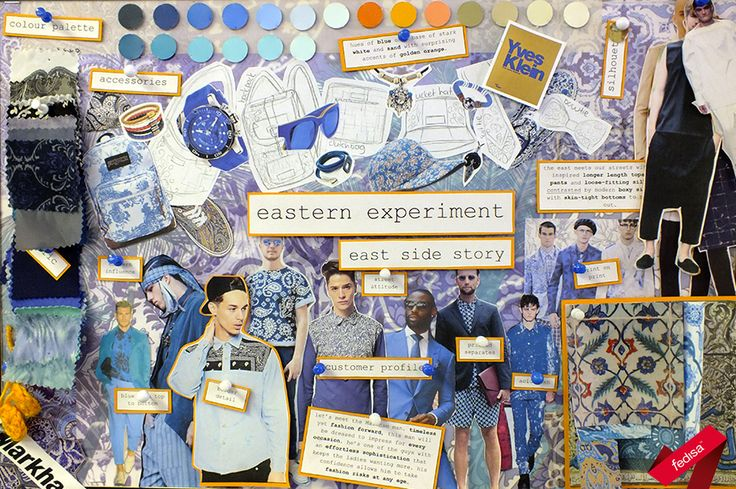 Group Inspiration-Board to inspire the Markham collaboration collection [2nd year]