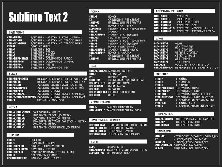 sublime text 2 for ubuntu crack