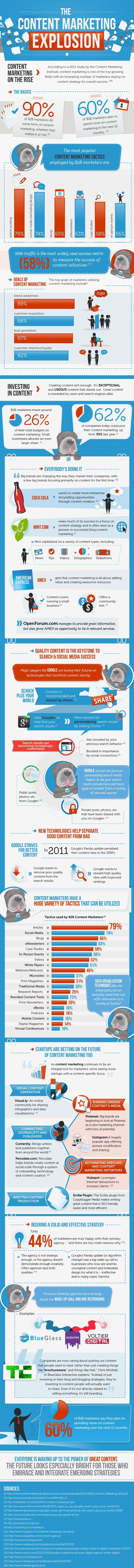 The content marketing explosion & The power of great content #infographic