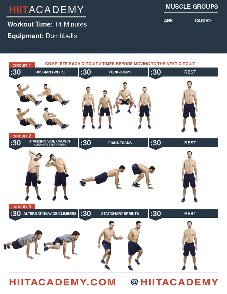 Abs of Steel HIIT Workout