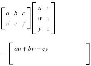 math matrix multiplication - Google Search