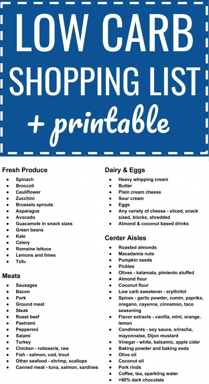 Low carb / keto grocery shopping list plus printable PDF. budget / healthy / ket…