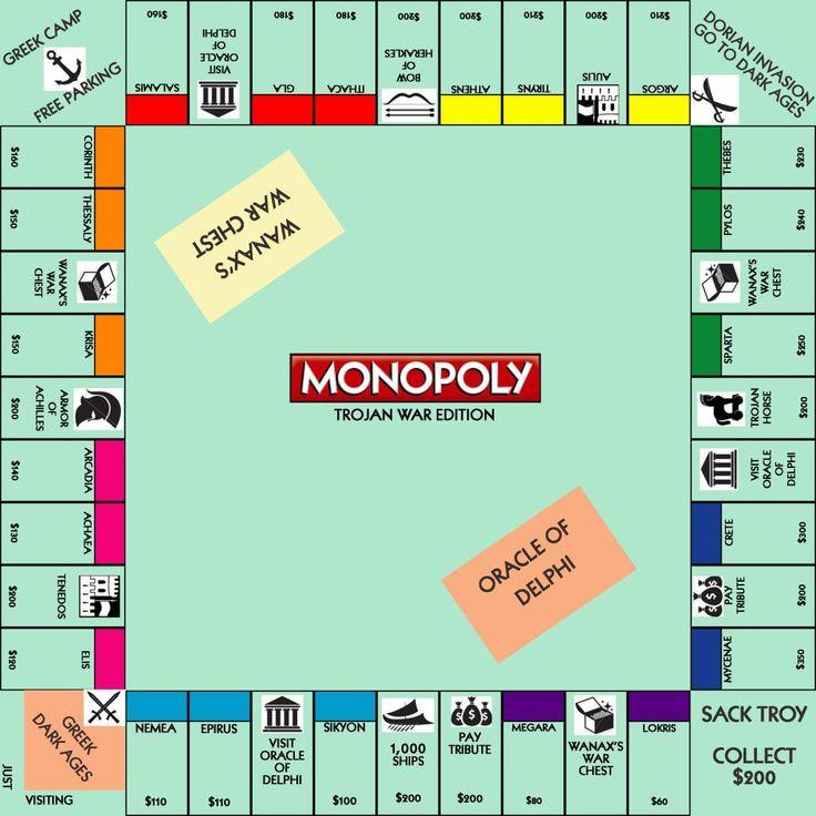 Monopoly Trojan War Edition.