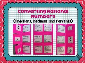 1000+ images about Math Fractions, Decimals, Percents on Pinterest ...