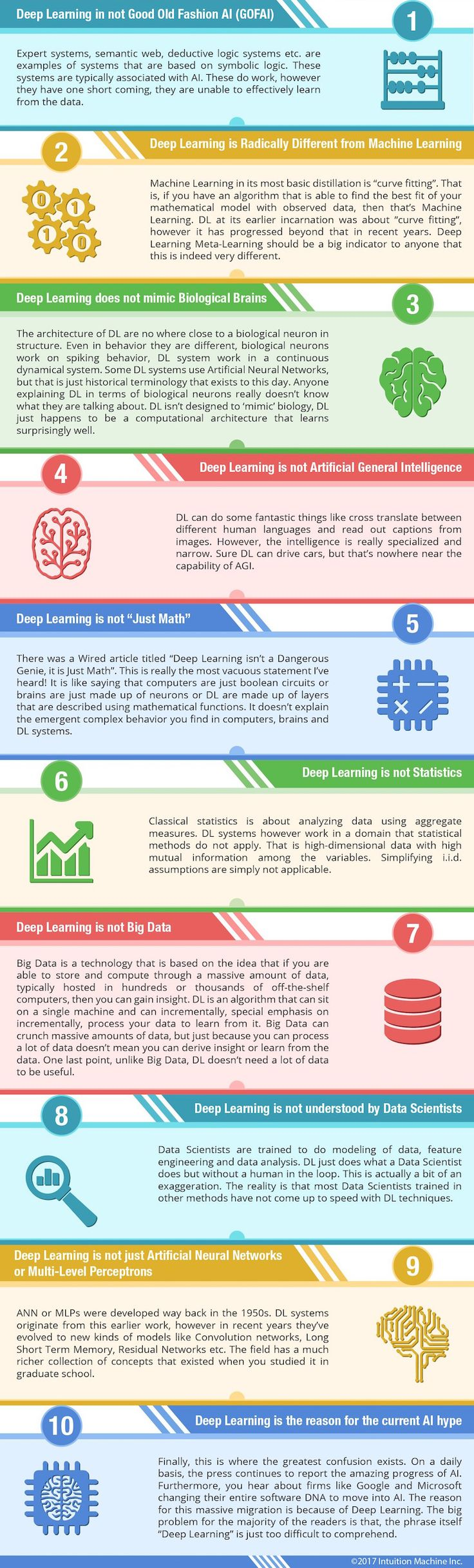 Share This Infographic: 10 Truths about Deep Learning | Open Data Science