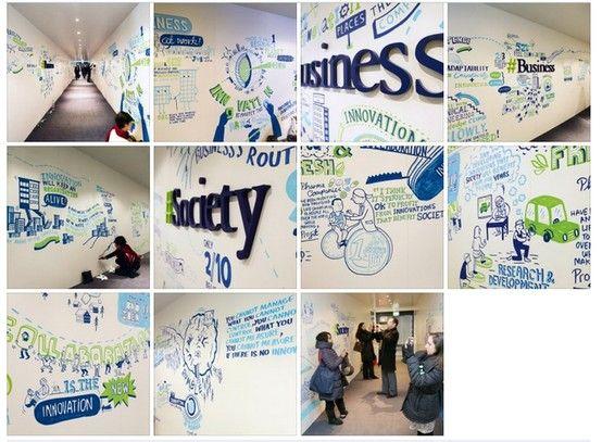 wall murals office. contemporary murals wall mural idea for office with wall murals office