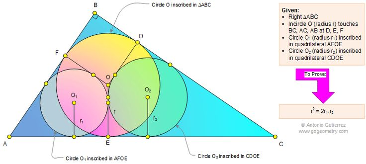 Problem 1103: Right Triangle, Incircle, Inscribed Circle, Radius, Geometric Mean, Sangaku, Japanese, Metric Relations