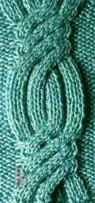 Knitted Ribbed Cable Panel, sample and chart.
