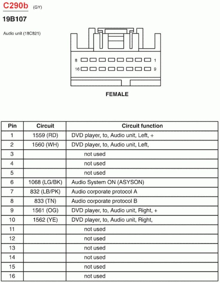 2004 Ford Explorer Radio Wiring Diagram, 2004 Ford Explorer Sport Trac Stereo Wiring Diagram