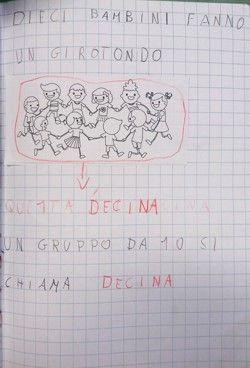 Classe prima – Pagina 10 – DigiScuola – Matematica