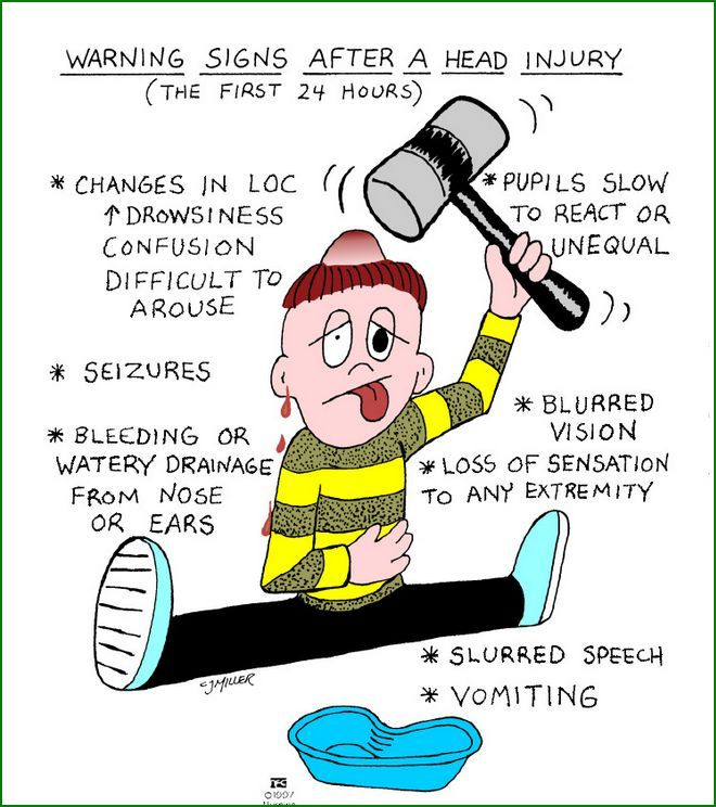 Warning Signs After A Head Injury
