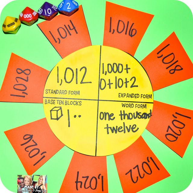 1000+ ideas about Ordering Numbers on Pinterest | Math Worksheets ...