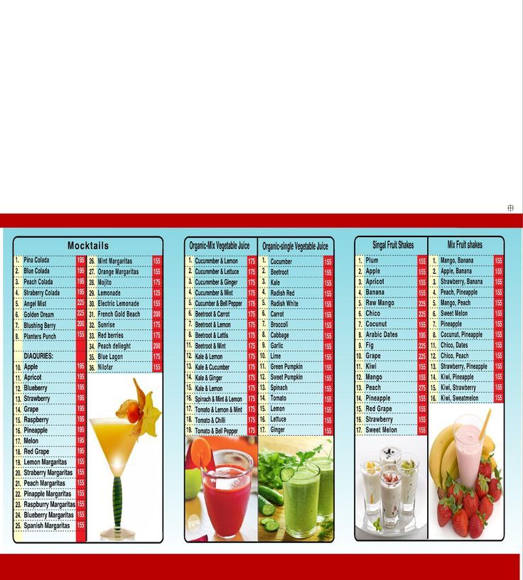 KIN Fruits & Juice Center Menu Card have long range of fruit & vegetable juices.