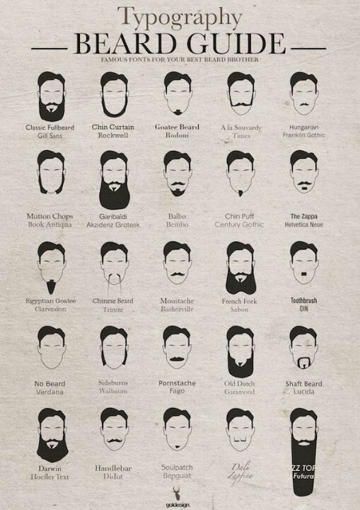 Surprising 17 Best Images About Mens Hair Facial Style On Pinterest Hairstyles For Men Maxibearus
