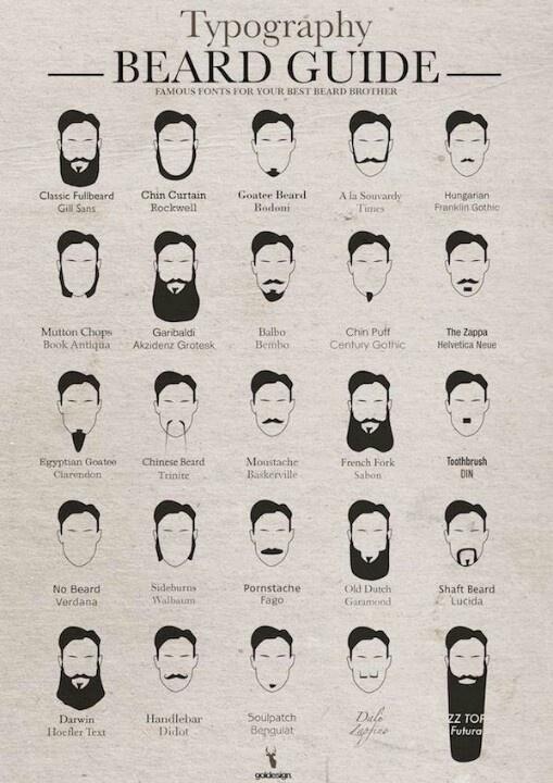 Strange 17 Best Images About Mens Hair Facial Style On Pinterest Short Hairstyles For Black Women Fulllsitofus