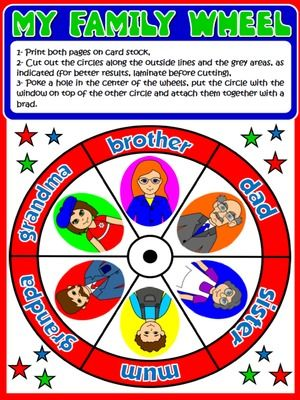 My Family - Vocabulary Wheel - page 1