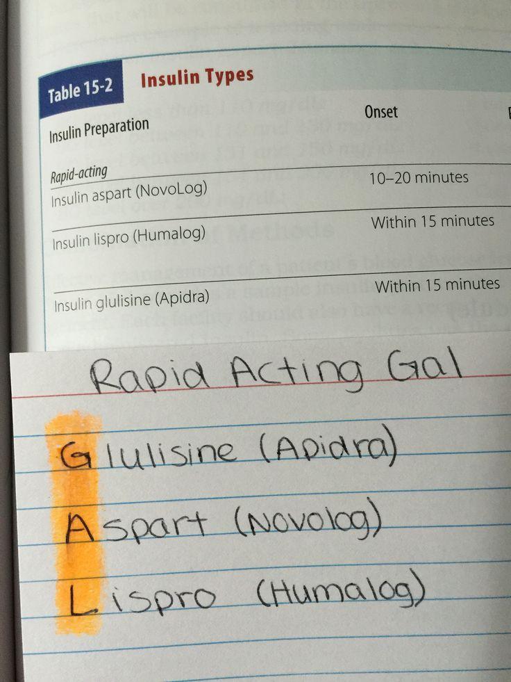 Insulin types rapid acting study mnemonic remember: rapid acting GAL (Glulisine [Apidra], Aspart [Novolog], Lispro [Humalog])