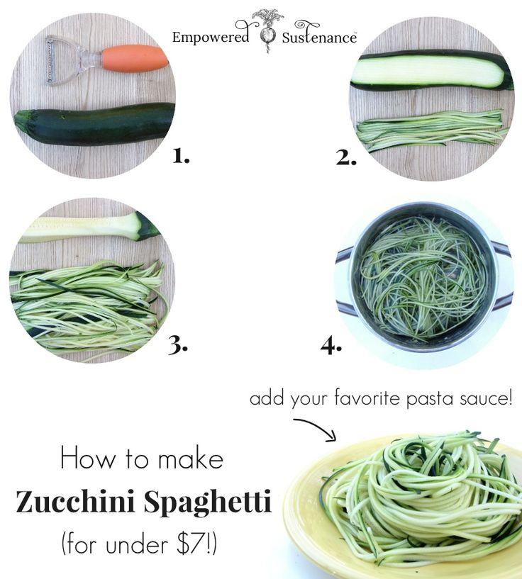 how to make zucchini spaghetti, a healthy pasta substitute, for under $7. No bulky and expensive spiraling tool needed!