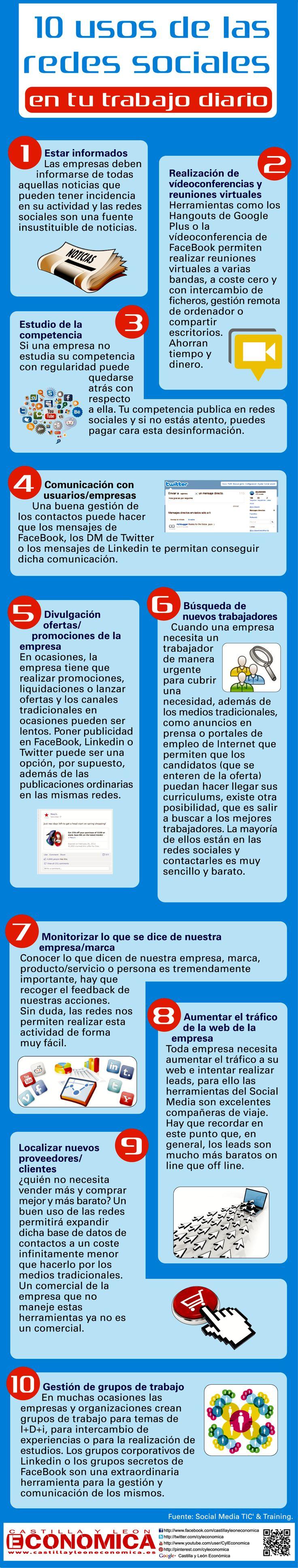 10 usos de las redes sociales en tu trabajo diario...  http://www.1502983.talkfusion.com/products/