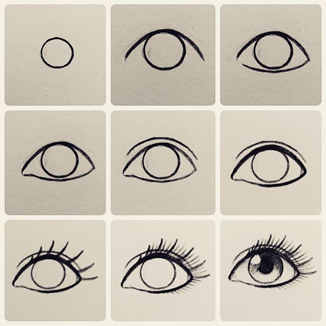 Reposting my eye tutorial because it got lost after many posts and its still really helpful ❤ I have posted new drawings and sketches recently so go check those out