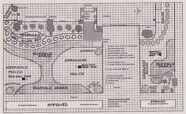 Xeriscape Plans from Central Texas Gardening Blog