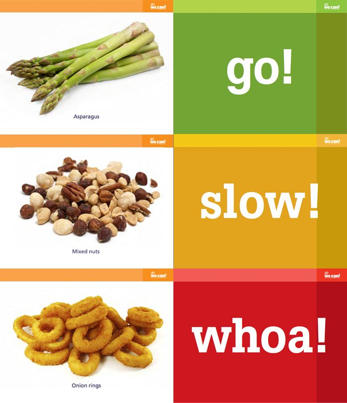 FLASHCARDS (Go, Slow, Whoa) – Great activity to help kids learn about healthy food choices. (Source: We Can! from the National Heart, Lung, and Blood Institute)