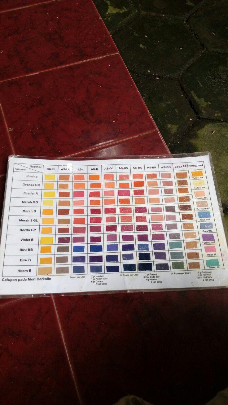 Contoh warna utk pewarnaan batik