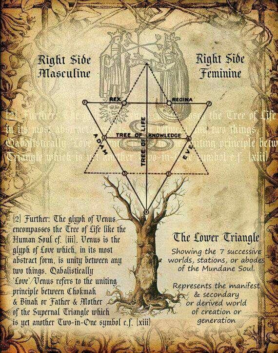 dion fortune mystical qabalah pdf