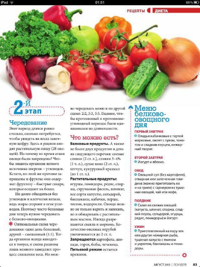 При белковой диете какие фрукты