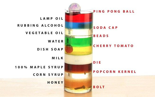 How to Make This Amazing 9-Layer Density Tower from Things Found in Your Kitchen « Science Experiments